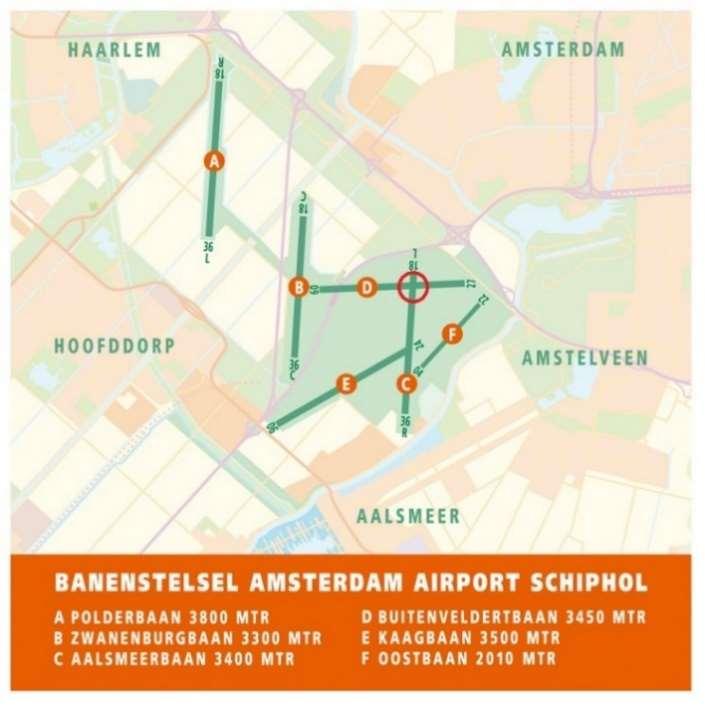 Ruimtebeslag banenstelsel Schiphol